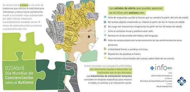 Día Mundial Concienciación Sobre El Autismo Ministerio De