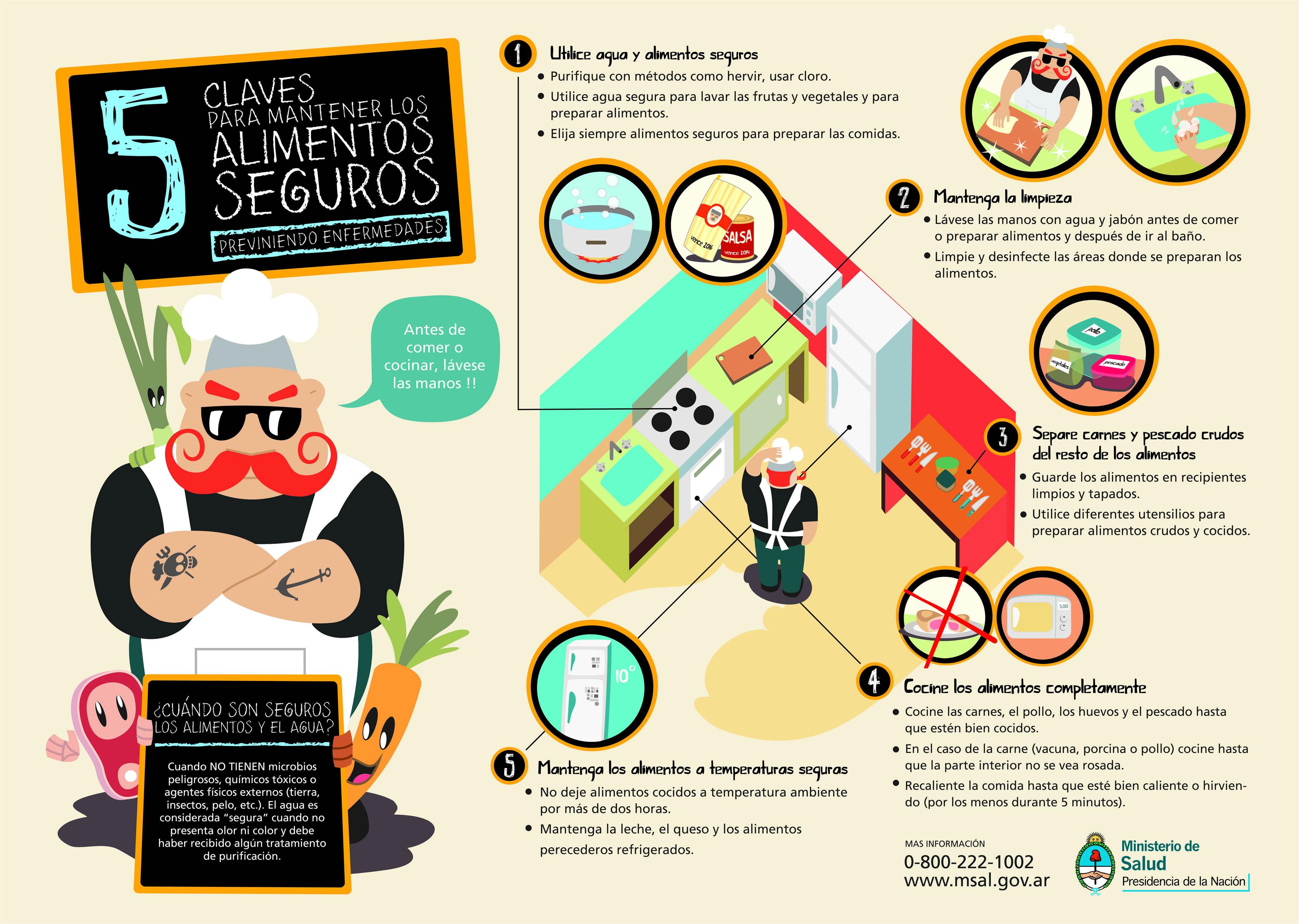 Garantizar la inocuidad de los alimentos es una tarea for La cocina de los alimentos pdf
