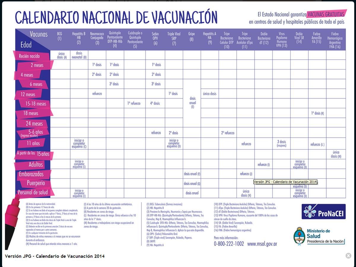 Vacunas Para Todas Las Edades Ministerio De Salud Publica De Tucuman